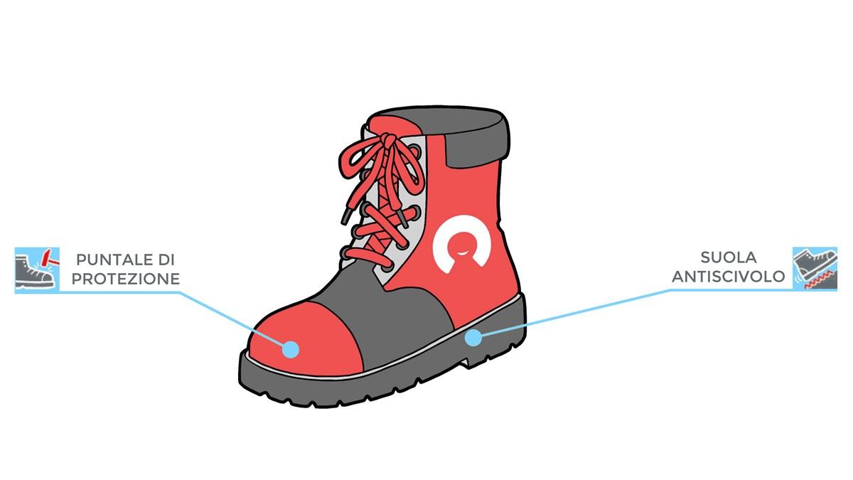scarpa antinfortunistica SB